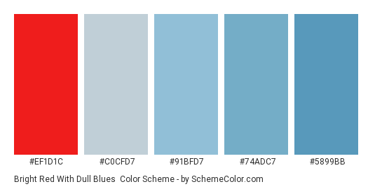 Bright Red with Dull Blues - Color scheme palette thumbnail - #ef1d1c #c0cfd7 #91bfd7 #74adc7 #5899bb