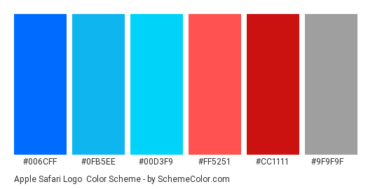 Apple Safari Logo - Color scheme palette thumbnail - #006cff #0fb5ee #00d3f9 #ff5251 #cc1111 #9f9f9f