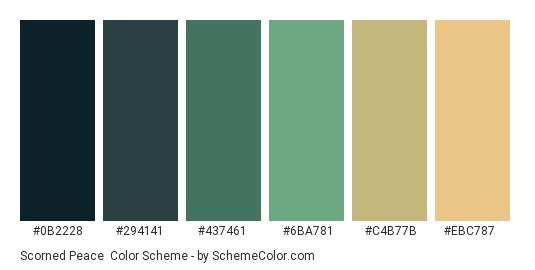 Scorned Peace - Color scheme palette thumbnail - #0B2228 #294141 #437461 #6BA781 #C4B77B #EBC787