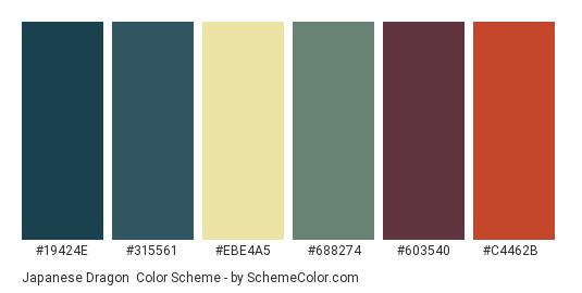 Japanese Dragon - Color scheme palette thumbnail - #19424e #315561 #ebe4a5 #688274 #603540 #c4462b