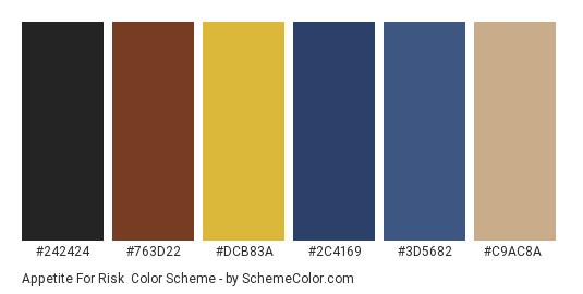 Appetite for Risk - Color scheme palette thumbnail - #242424 #763d22 #dcb83a #2c4169 #3d5682 #c9ac8a