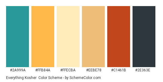 Everything Kosher - Color scheme palette thumbnail - #2a999a #ffb84a #ffecba #eebe78 #c1461b #2e363e