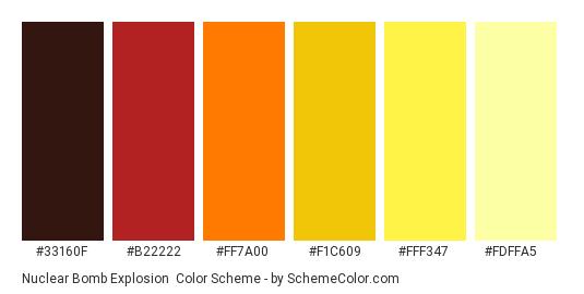 Nuclear Bomb Explosion - Color scheme palette thumbnail - #33160F #B22222 #FF7A00 #F1C609 #FFF347 #FDFFA5