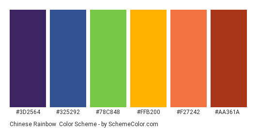 Chinese Rainbow - Color scheme palette thumbnail - #3d2564 #325292 #78c848 #ffb200 #f27242 #aa361a