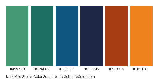 Dark Mild Stone - Color scheme palette thumbnail - #459a73 #1c6e62 #0e557f #1e2746 #a73d13 #ed811c