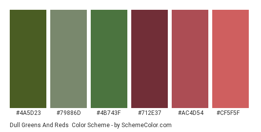 Dull Greens and Reds - Color scheme palette thumbnail - #4a5d23 #79886d #4b743f #712e37 #ac4d54 #cf5f5f