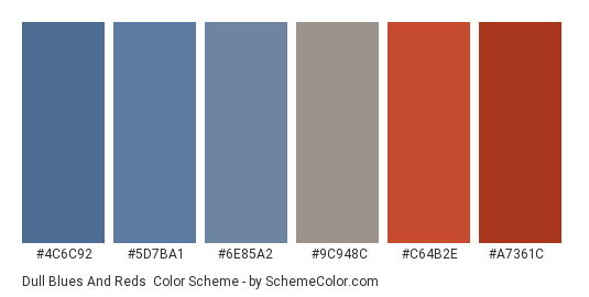 Dull Blues and Reds - Color scheme palette thumbnail - #4c6c92 #5d7ba1 #6e85a2 #9c948c #c64b2e #a7361c