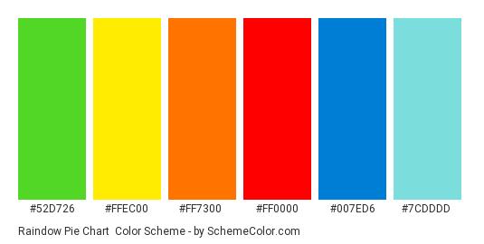 Raindow Pie Chart Color Scheme » Blue » SchemeColor.com