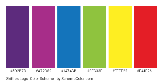 Skittles Logo - Color scheme palette thumbnail - #5D2B7D #A72D89 #1474BB #8FC33E #FEEE22 #E41E26