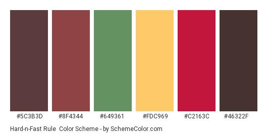 Hard-n-Fast Rule - Color scheme palette thumbnail - #5c3b3d #8f4344 #649361 #fdc969 #c2163c #46322f