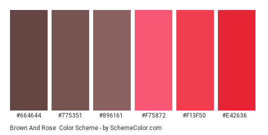Brown and Rose - Color scheme palette thumbnail - #664644 #775351 #896161 #f75872 #f13f50 #e42636