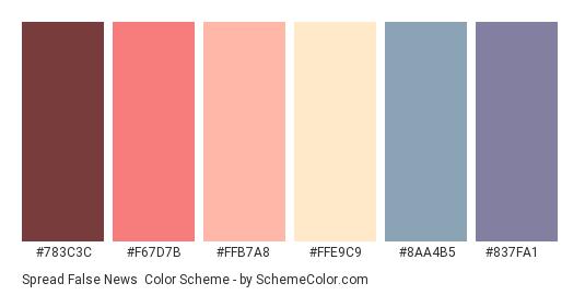 Spread False News - Color scheme palette thumbnail - #783C3C #F67D7B #FFB7A8 #FFE9C9 #8AA4B5 #837FA1