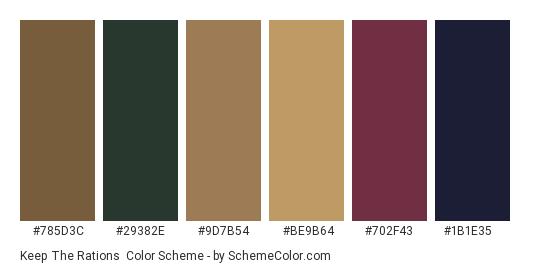 Keep the Rations - Color scheme palette thumbnail - #785d3c #29382e #9d7b54 #be9b64 #702f43 #1b1e35