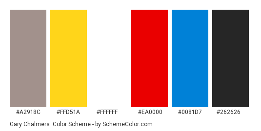 Gary Chalmers - Color scheme palette thumbnail - #A2918C #FFD51A #FFFFFF #EA0000 #0081D7 #262626
