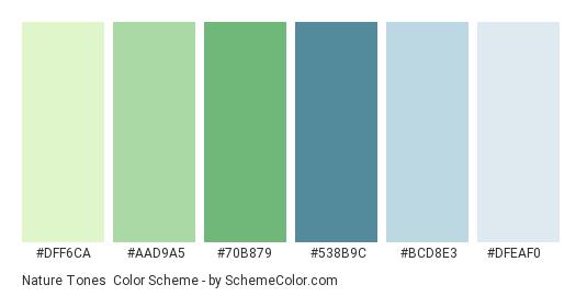 Nature Tones - Color scheme palette thumbnail - #DFF6CA #AAD9A5 #70B879 #538B9C #BCD8E3 #DFEAF0