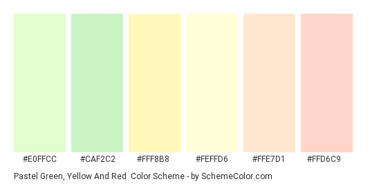 Pastel Green, Yellow and Red - Color scheme palette thumbnail - #E0FFCC #CAF2C2 #FFF8B8 #FEFFD6 #FFE7D1 #FFD6C9