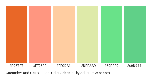 Cucumber and Carrot Juice - Color scheme palette thumbnail - #E96727 #FF9680 #FFCDA1 #DEEAA9 #69E289 #60D088