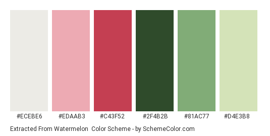 Extracted from Watermelon - Color scheme palette thumbnail - #ECEBE6 #EDAAB3 #C43F52 #2F4B2B #81AC77 #D4E3B8