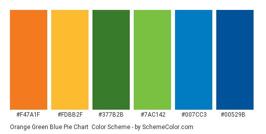 Orange Green Blue Pie Chart - Color scheme palette thumbnail - #F47A1F #FDBB2F #377B2B #7AC142 #007CC3 #00529B