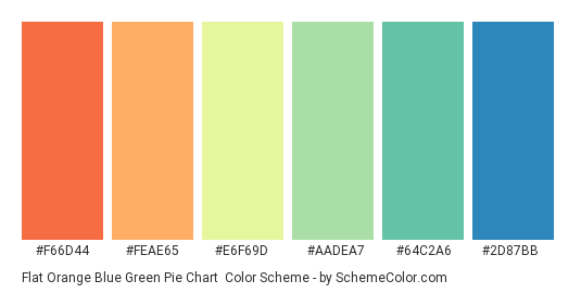 Flat Orange Blue Green Pie Chart - Color scheme palette thumbnail - #F66D44 #FEAE65 #E6F69D #AADEA7 #64C2A6 #2D87BB