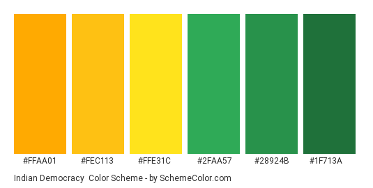 Indian Democracy - Color scheme palette thumbnail - #FFAA01 #FEC113 #FFE31C #2FAA57 #28924B #1F713A