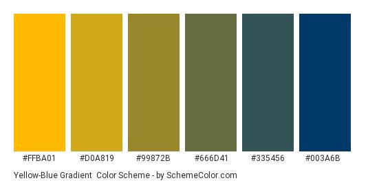 Yellow-Blue Gradient - Color scheme palette thumbnail - #FFBA01 #d0a819 #99872B #666D41 #335456 #003A6B