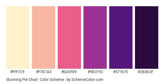 Stunning Pie Chart - Color scheme palette thumbnail - #FFF1C9 #F7B7A3 #EA5F89 #9B3192 #57167E #2B0B3F