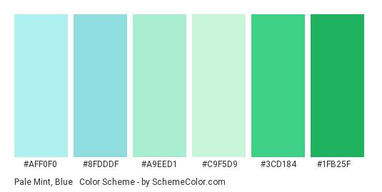 Pale Mint, Blue & Green - Color scheme palette thumbnail - #aff0f0 #8fdddf #a9eed1 #c9f5d9 #3cd184 #1fb25f