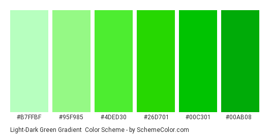 Light-Dark Green Gradient - Color scheme palette thumbnail - #b7ffbf #95f985 #4ded30 #26d701 #00c301 #00ab08