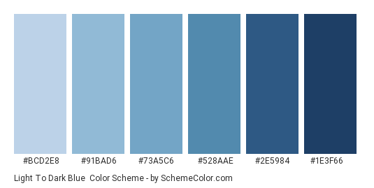 Light to Dark Blue - Color scheme palette thumbnail - #bcd2e8 #91bad6 #73a5c6 #528aae #2e5984 #1e3f66