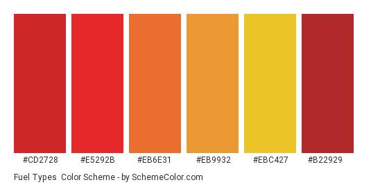 Fuel Types - Color scheme palette thumbnail - #cd2728 #e5292b #eb6e31 #eb9932 #ebc427 #b22929