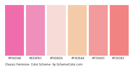 Classic Feminine - Color scheme palette thumbnail - #f06dab #ee8fbc #f6dbd6 #f4cba8 #f29a9c #f28383