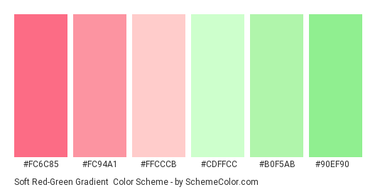Soft Red-Green Gradient - Color scheme palette thumbnail - #fc6c85 #fc94a1 #ffcccb #cdffcc #b0f5ab #90ef90