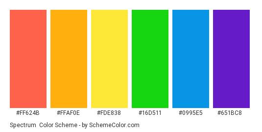 Spectrum - Color scheme palette thumbnail - #ff624b #ffaf0e #fde838 #16d511 #0995e5 #651bc8