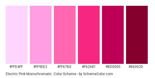 Electric Pink Monochromatic - Color scheme palette thumbnail - #ffd4ff #ff9ee2 #ff67b0 #f62681 #bd0055 #86002d