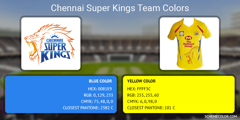 Chennai Super Kings - Blue and Yellow colors