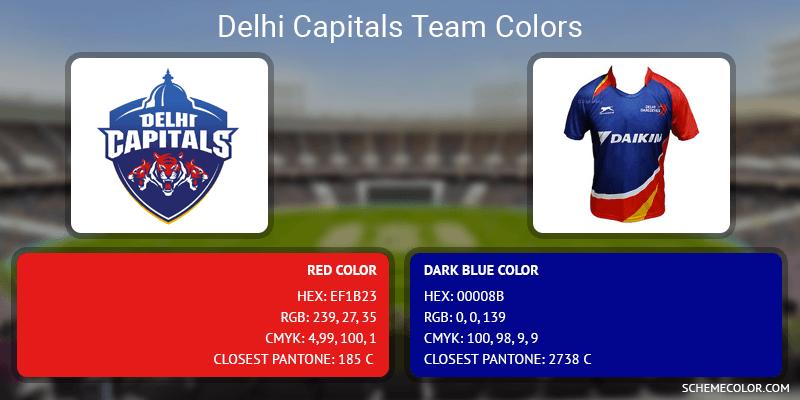 Delhi Capitals - Red and Blue