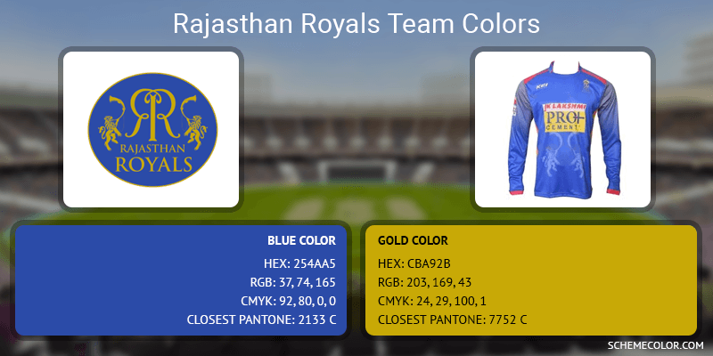 Rajasthan Royals - Blue and Gold