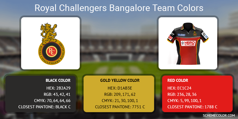 Royal Challengers Bangalore - Black, Gold and Red
