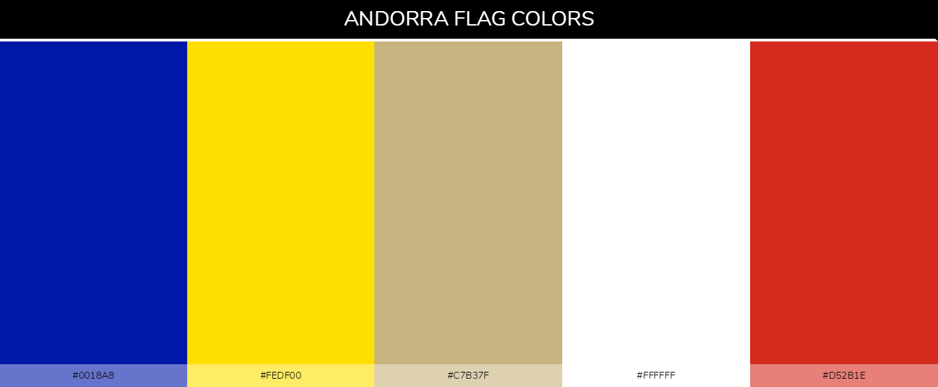 Andorra Country flag colors codes - 0018a8, c7b37f, d52b1e, fedf00, ffffff