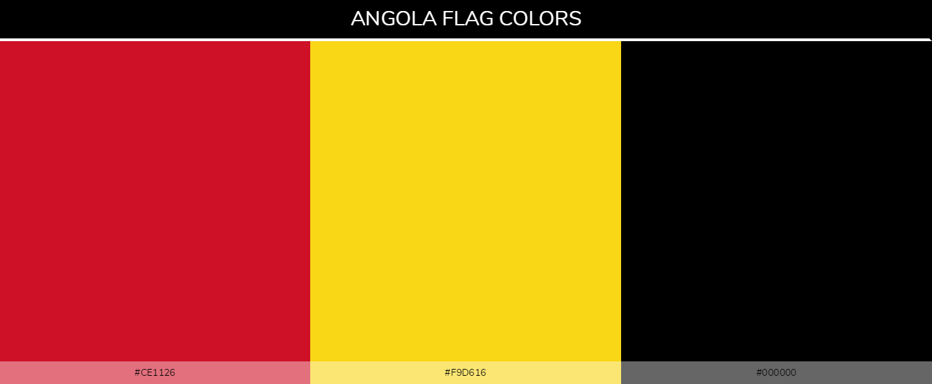 Angola Country flag colors codes - 000000, ce1126, f9d616