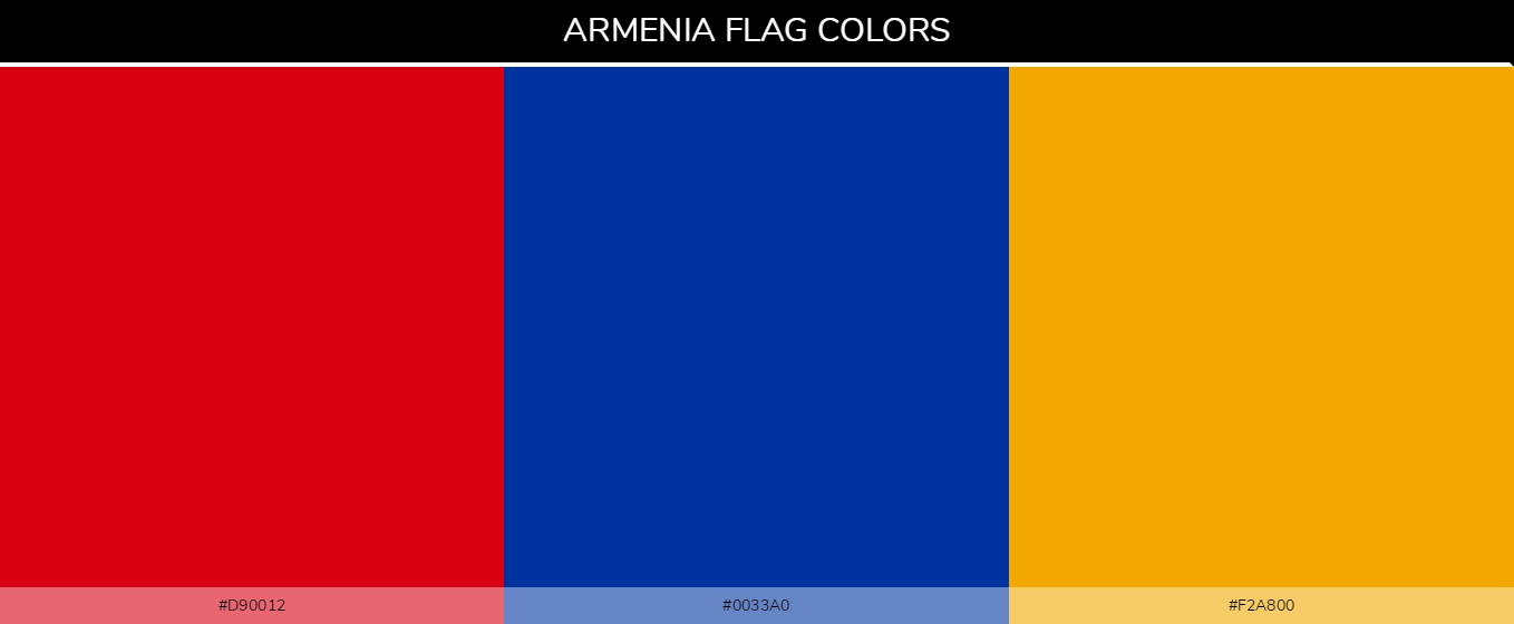 Armenia Country flag colors and codes - 0033a0, d90012, f2a800