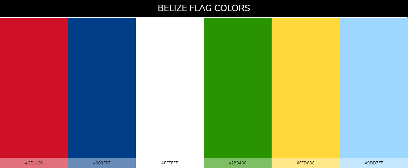 Belize Country flag colors and codes - Red #ce1126, blue #003f87, white #ffffff, green #289400, yellow: #ffd83c, light blue #9dd7ff