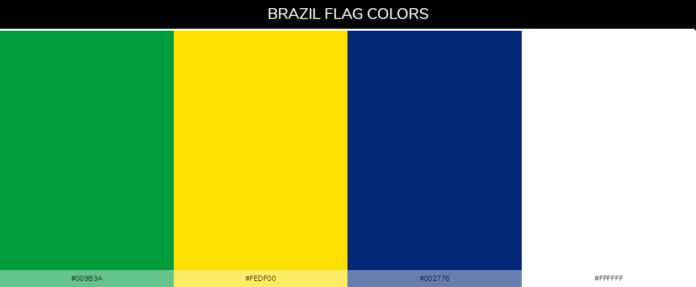 Brazil Country flag colors and codes - Green #009b3a, Yellow #fedf00, Blue #002776, White #ffffff