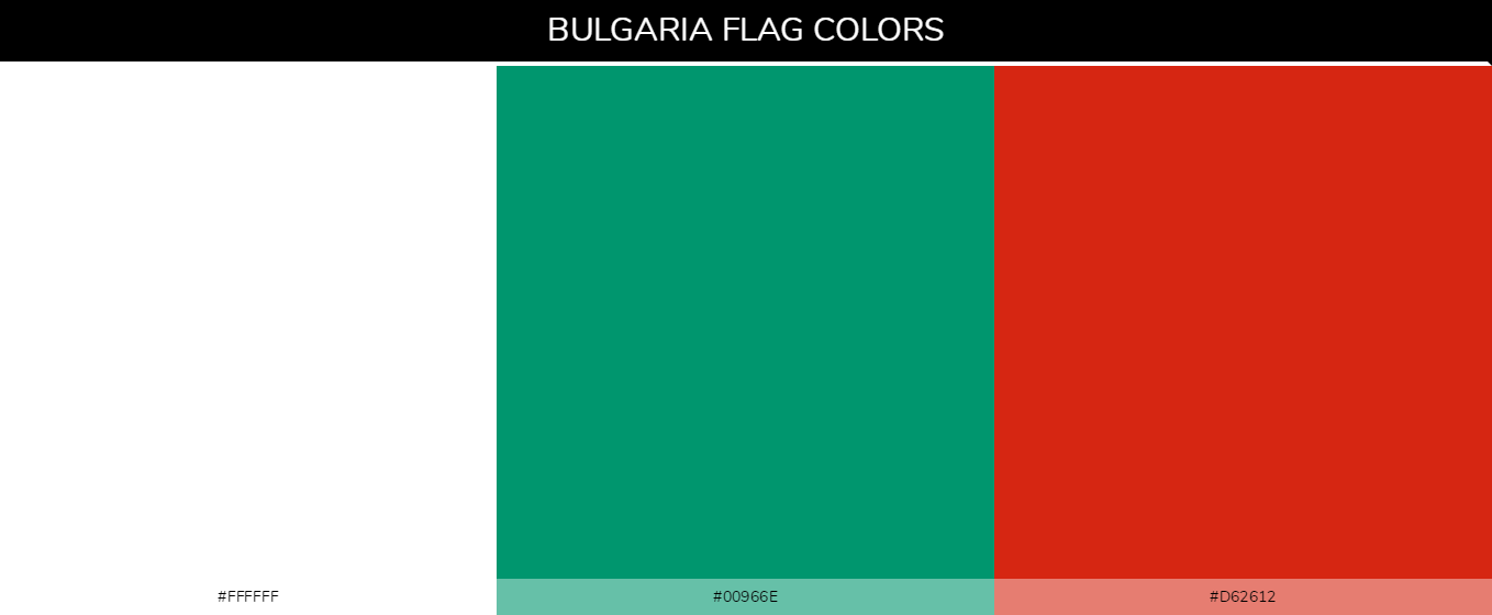 Bulgaria Country flag colors and codes - White #ffffff, Green #00966e, Red #d62612