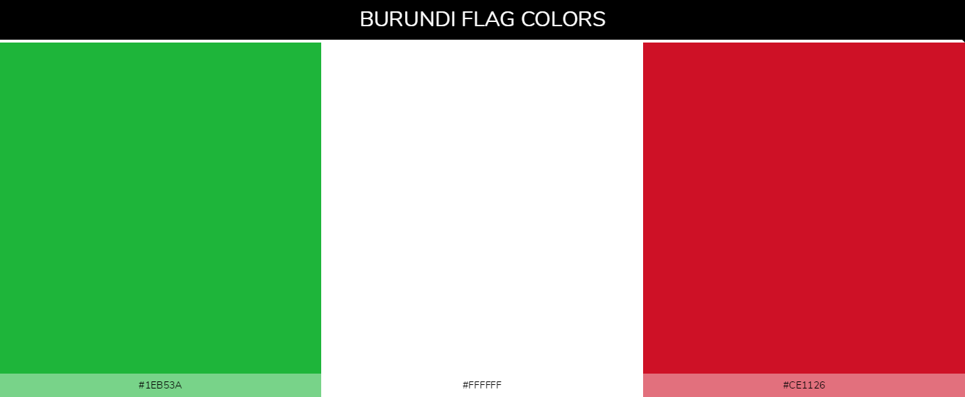 Burundi Country flag colors and codes - Green #1eb53a, White #ffffff, Lava #ce1126