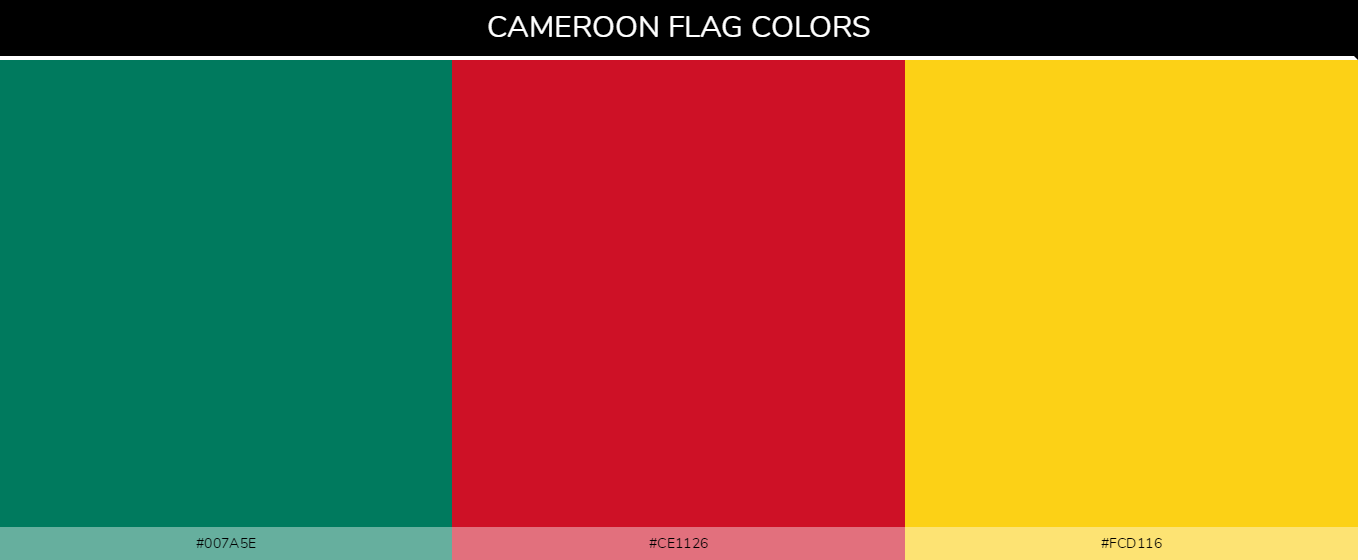 Cameroon Country Flag color codes - green #007a5e, red #ce1126, yellow #fcd116