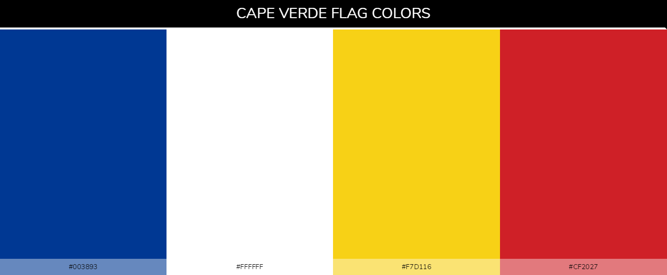 Cape Verde Country Flag color codes - Blue #003893, White #ffffff; Yellow #f7d116, Red #cf2027