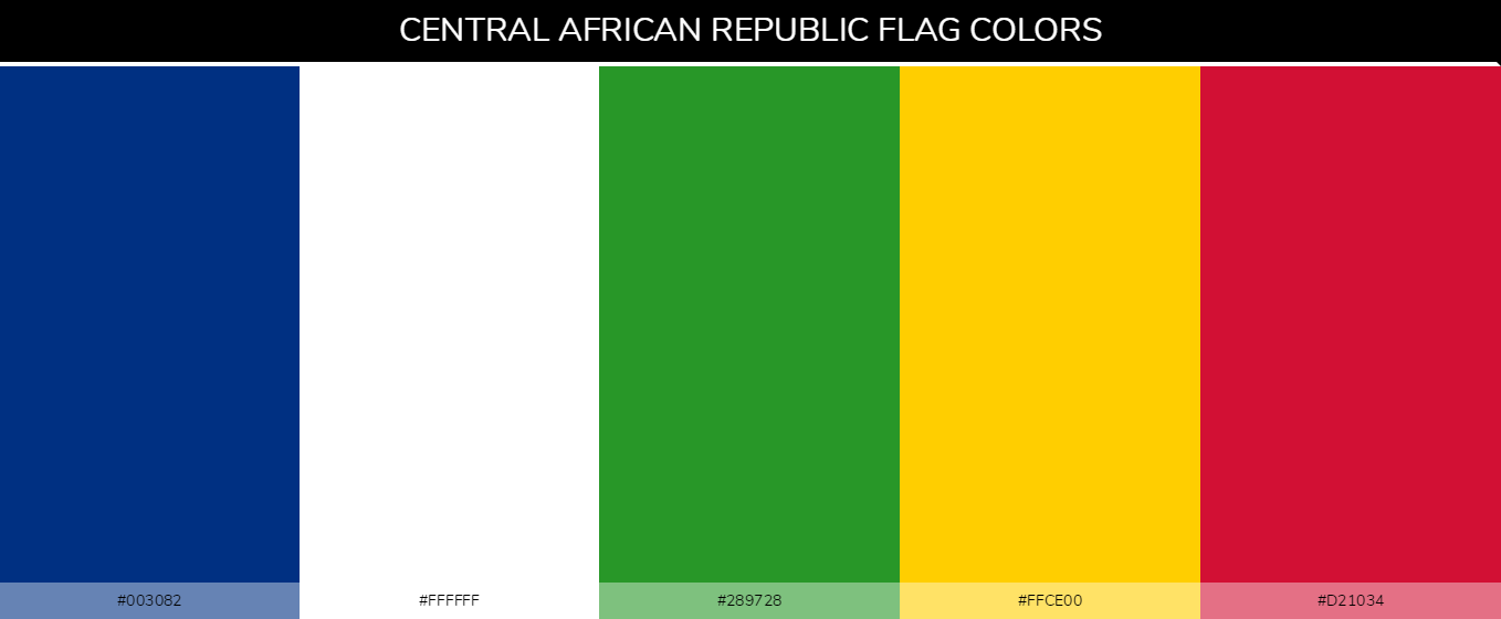 Central African Republic flag color codes - Blue #003082, White #ffffff, Green #289728, Yellow #ffce00, Red #d21034