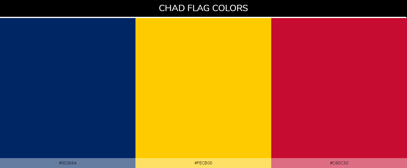 Chad flag color codes - Blue #002664, Yellow #fecb00, Red #c60c30